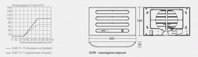 GHN_cotes-courbes_GB-680x196